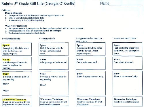 persuasive essay rubric 11th grade