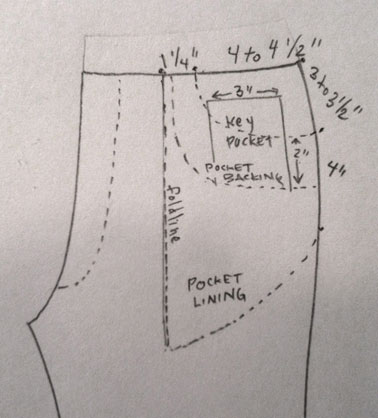 Front_pant_pockets