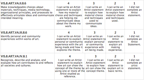 writing an artist statement for college A thesis statement does not necessarily involve a statement of argument or original insight, but it should let the reader know how the artist's formal choices affect the viewer example of an effective thesis statement:.